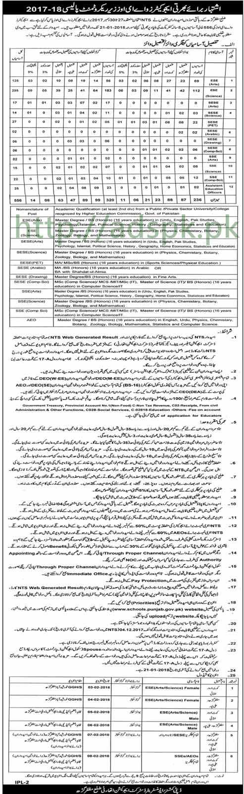 Punjab Educators District Muzaffargarh Jobs 2018 Interview Schedule Educators AEOs Tehsil wise (556 Vacancies) Jobs Application Deadline 21-01-2018 Apply Now