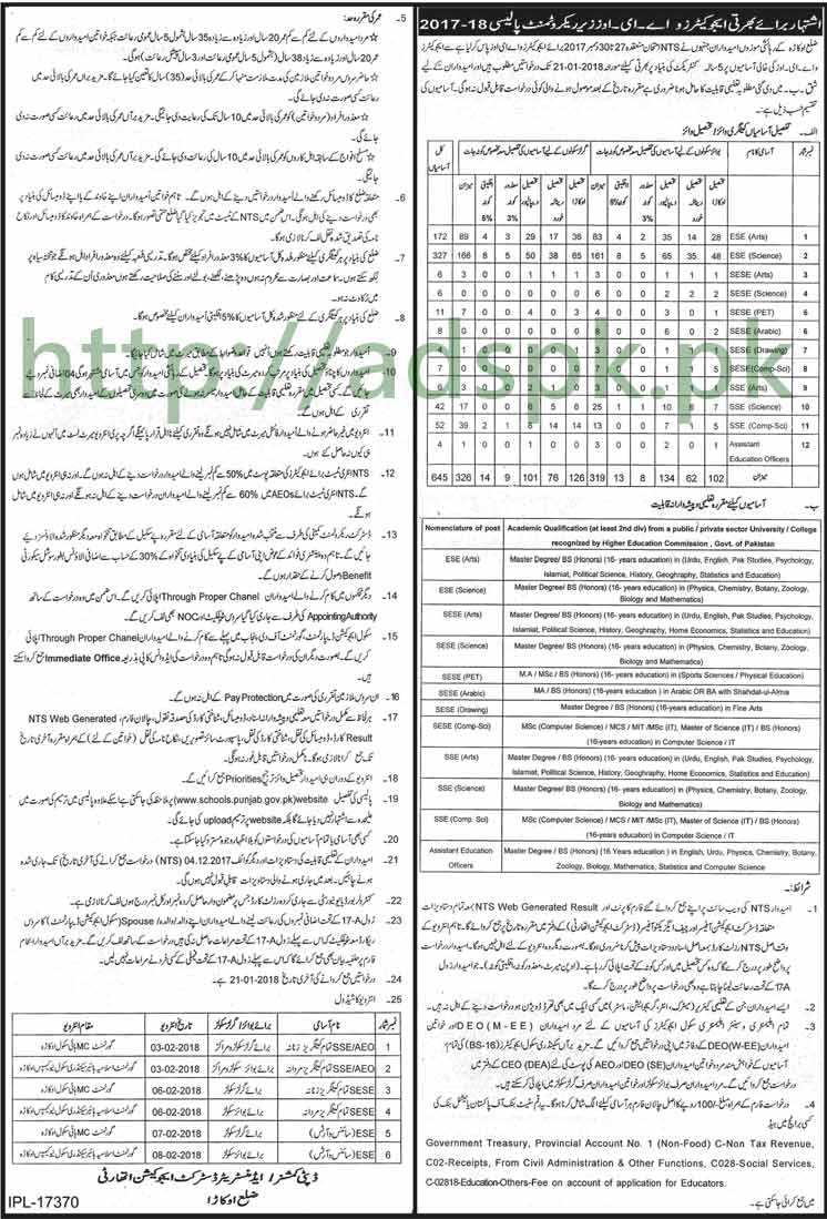 Punjab Educators District Okara Jobs 2018 Interview Schedule Educators AEOs Tehsil wise (645 Vacancies) Jobs Application Deadline 21-01-2018 Apply Now