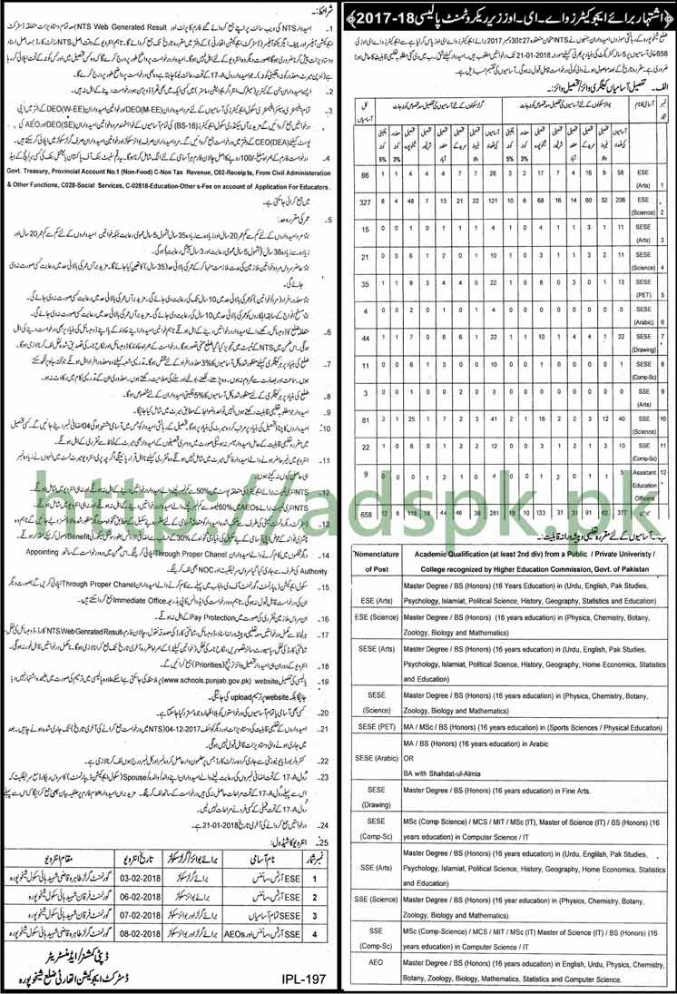 Punjab Educators District Sheikhupura Jobs 2018 Interview Schedule Educators AEOs Tehsil wise (658 Vacancies) Jobs Application Deadline 21-01-2018 Apply Now