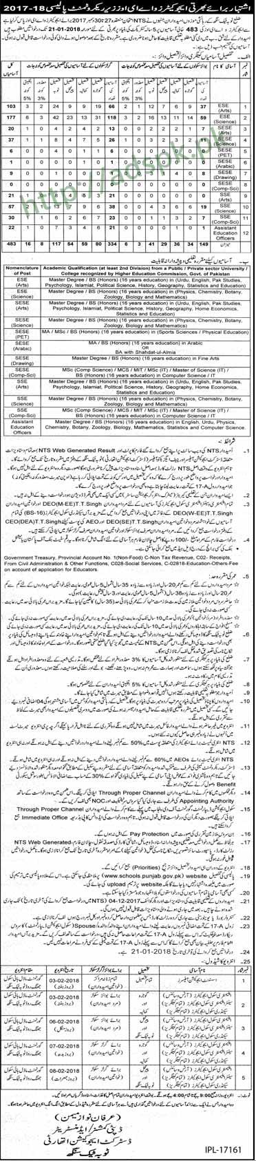 Punjab Educators District Toba Tek Singh Jobs 2018 Interview Schedule Educators AEOs Tehsil wise (483 Vacancies) Jobs Application Deadline 21-01-2018 Apply Now