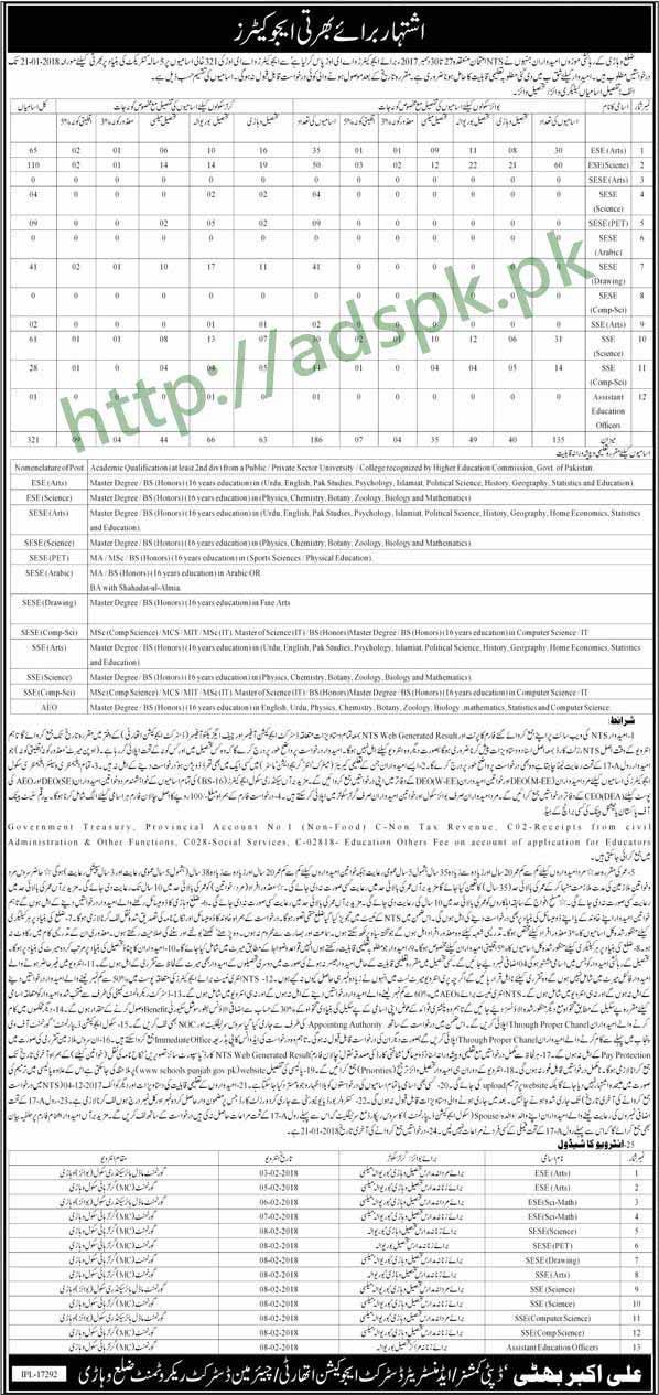 Punjab Educators District Vehari Jobs 2018 Interview Schedule Educators AEOs Tehsil wise (321 Vacancies) Jobs Application Deadline 21-01-2018 Apply Now