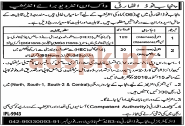 Punjab Food Authority Internship Jobs 2018 Internee Operations 120 Posts Internee Public Relation 20 Posts Jobs Application Deadline 15-10-2018 Apply Now