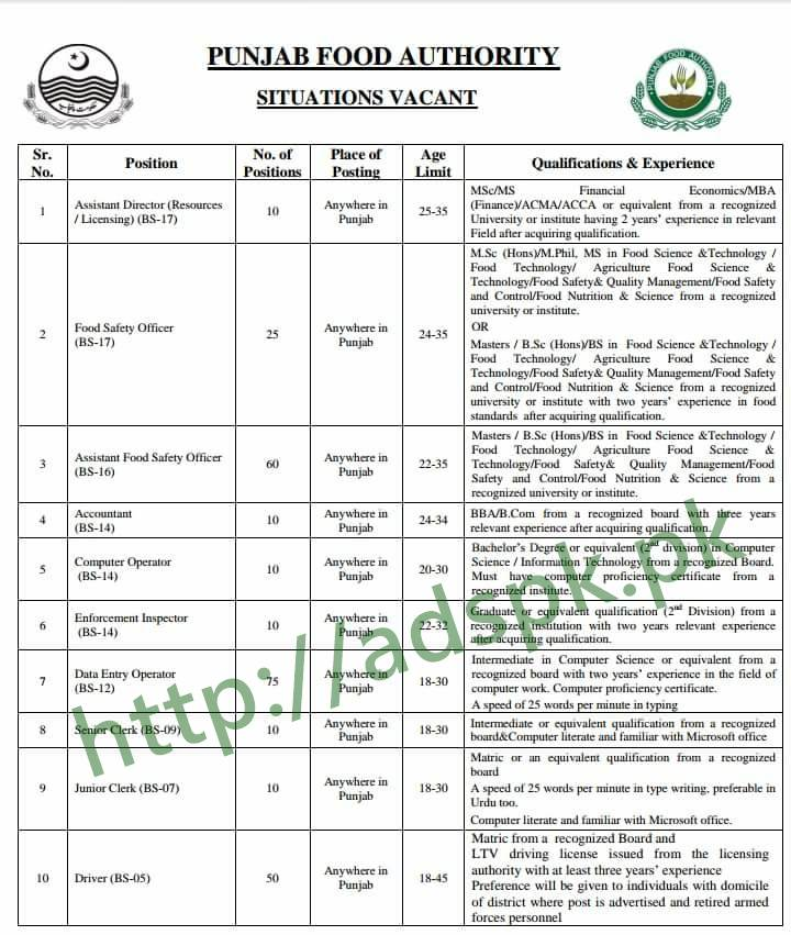 Punjab Food Authority Jobs NTS Last Date 20-09-2017 Download Application Form Test Distribution Complete Details Apply Now by National Testing Service Pakistan