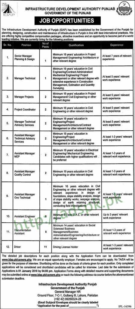 Punjab IDAP Jobs 2018 Managers Project Coordinator Assistant Managers Assistant Engineers Driver Jobs Application Form Deadline 01-01-2018 Apply Online Now